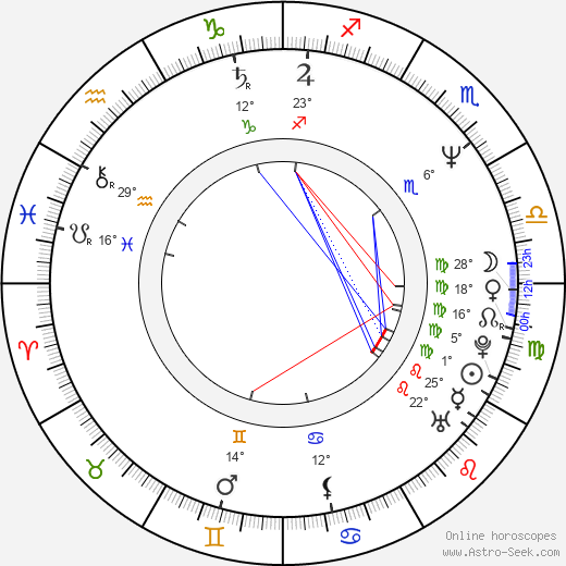 George G. Colucci birth chart, biography, wikipedia 2020, 2021