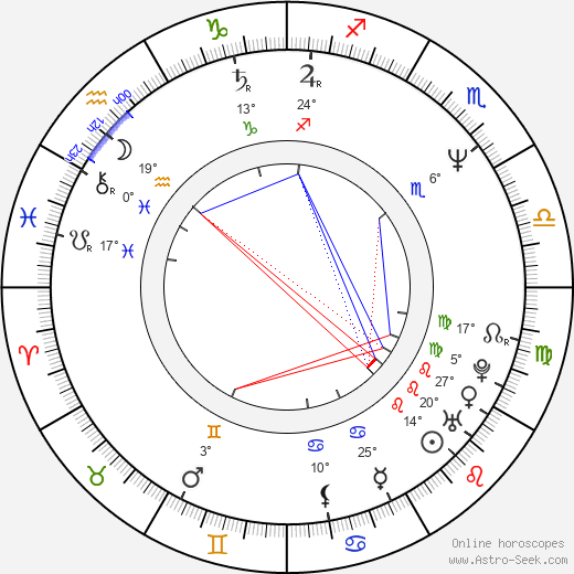 Jacquie O'Sullivan birth chart, biography, wikipedia 2020, 2021