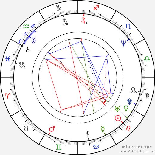 Jacquie O'Sullivan birth chart, Jacquie O'Sullivan astro natal horoscope, astrology