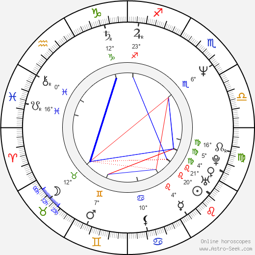 Joe Simpson birth chart, biography, wikipedia 2019, 2020
