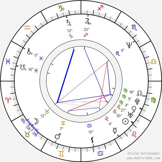 Joe Simpson birth chart, biography, wikipedia 2020, 2021