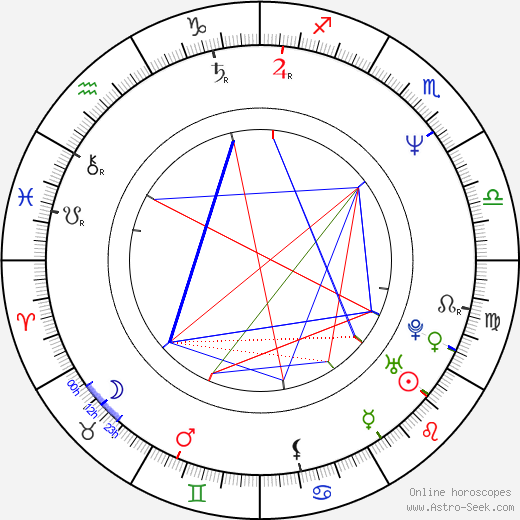 Joe Simpson astro natal birth chart, Joe Simpson horoscope, astrology