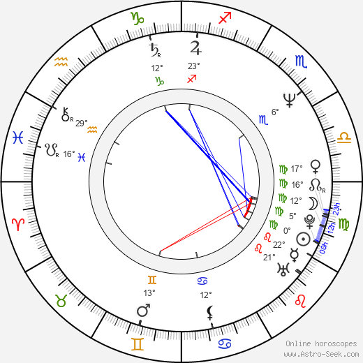 Julian Nott birth chart, biography, wikipedia 2018, 2019