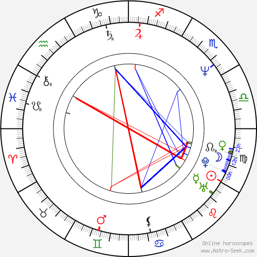 Julian Nott astro natal birth chart, Julian Nott horoscope, astrology