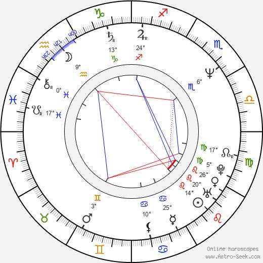 Leland Orser birth chart, biography, wikipedia 2019, 2020