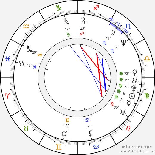Leroy Chiao birth chart, biography, wikipedia 2020, 2021