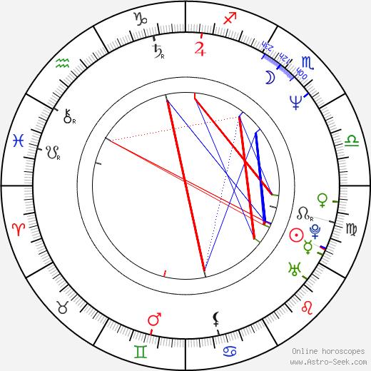 Leroy Chiao birth chart, Leroy Chiao astro natal horoscope, astrology