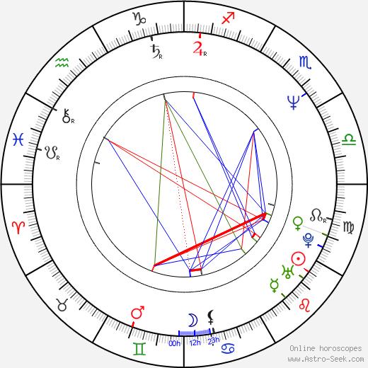Lisa Coleman tema natale, oroscopo, Lisa Coleman oroscopi gratuiti, astrologia