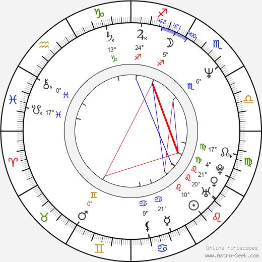 Neal Morse birth chart, biography, wikipedia 2020, 2021