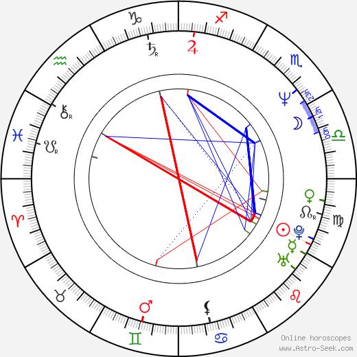 Ola Ray astro natal birth chart, Ola Ray horoscope, astrology