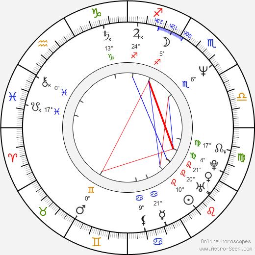 Olivier Gruner birth chart, biography, wikipedia 2019, 2020