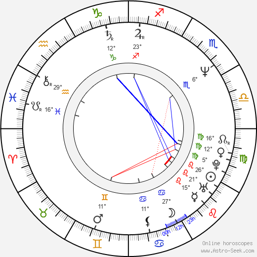 Paul Satterfield birth chart, biography, wikipedia 2019, 2020