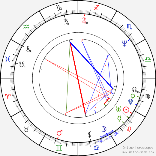 Paul Satterfield astro natal birth chart, Paul Satterfield horoscope, astrology