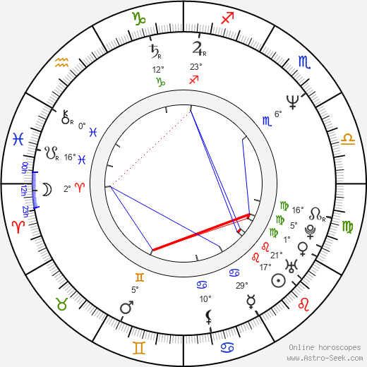 Pavel Linhart birth chart, biography, wikipedia 2019, 2020