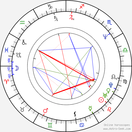 Pavel Linhart astro natal birth chart, Pavel Linhart horoscope, astrology