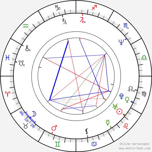 Phil Taylor tema natale, oroscopo, Phil Taylor oroscopi gratuiti, astrologia