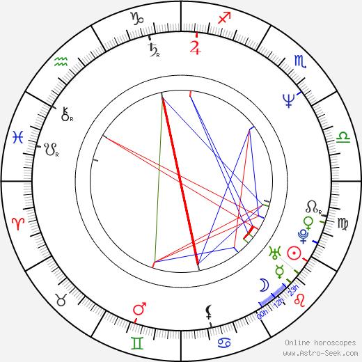 Phyllis Lyons tema natale, oroscopo, Phyllis Lyons oroscopi gratuiti, astrologia