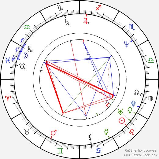 Ralf König tema natale, oroscopo, Ralf König oroscopi gratuiti, astrologia