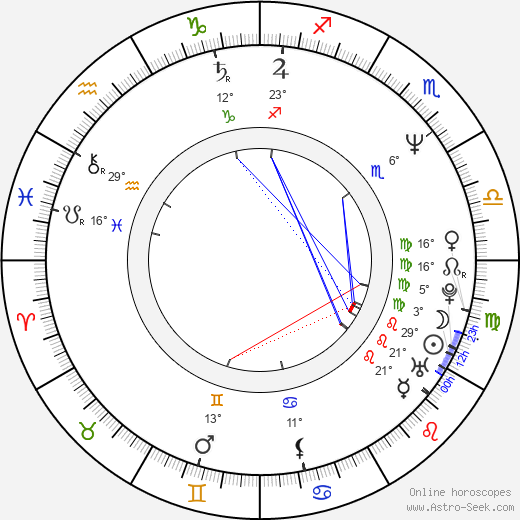 Regina Taylor birth chart, biography, wikipedia 2019, 2020