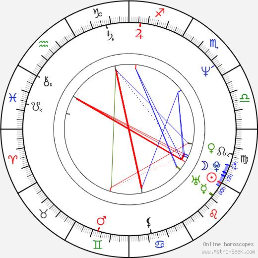Regina Taylor tema natale, oroscopo, Regina Taylor oroscopi gratuiti, astrologia