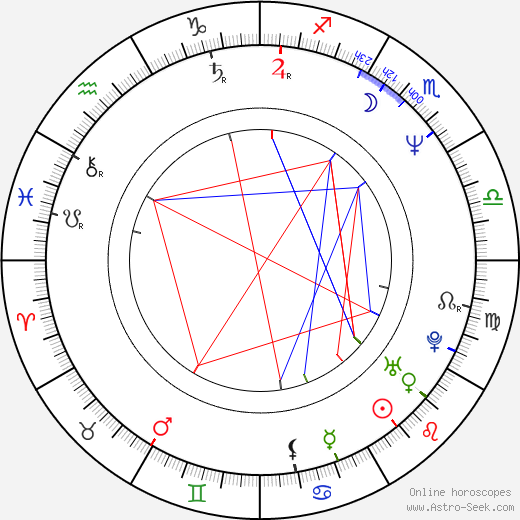 Richard S. Wright birth chart, Richard S. Wright astro natal horoscope, astrology