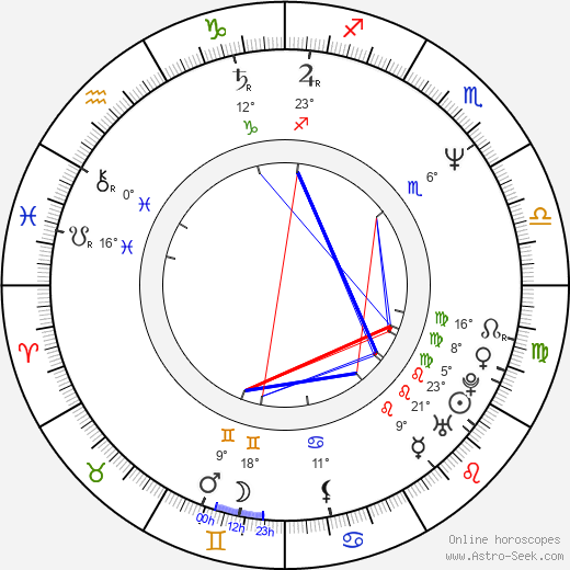 Riikka Virtanen birth chart, biography, wikipedia 2017, 2018