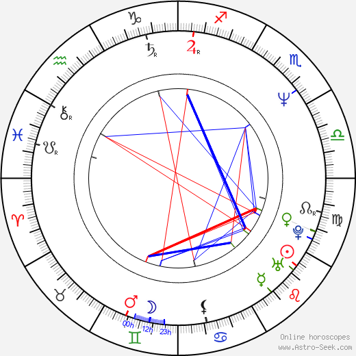 Riikka Virtanen birth chart, Riikka Virtanen astro natal horoscope, astrology