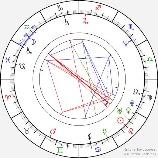 Riley G. Matthews Jr. birth chart, Riley G. Matthews Jr. astro natal horoscope, astrology