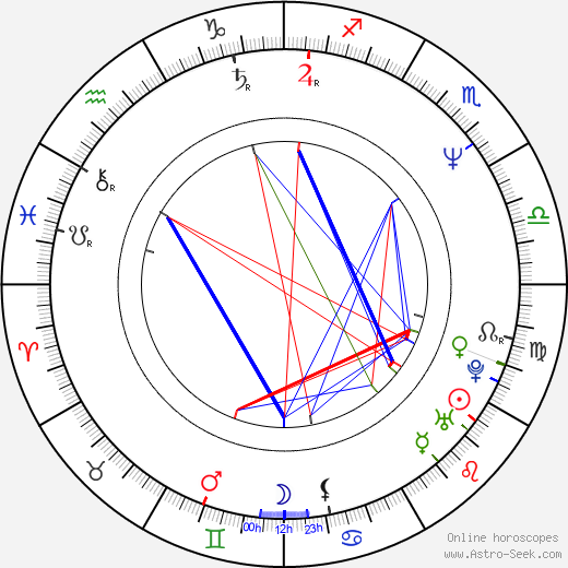 Stephan Eicher tema natale, oroscopo, Stephan Eicher oroscopi gratuiti, astrologia