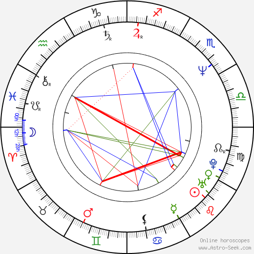 Sunao Katabuchi tema natale, oroscopo, Sunao Katabuchi oroscopi gratuiti, astrologia