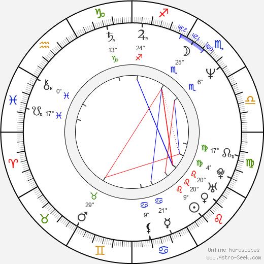 Suzi Gardner birth chart, biography, wikipedia 2020, 2021