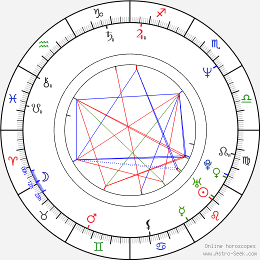 Thierry Desroses birth chart, Thierry Desroses astro natal horoscope, astrology