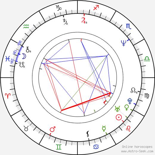 Tom Ortenberg birth chart, Tom Ortenberg astro natal horoscope, astrology