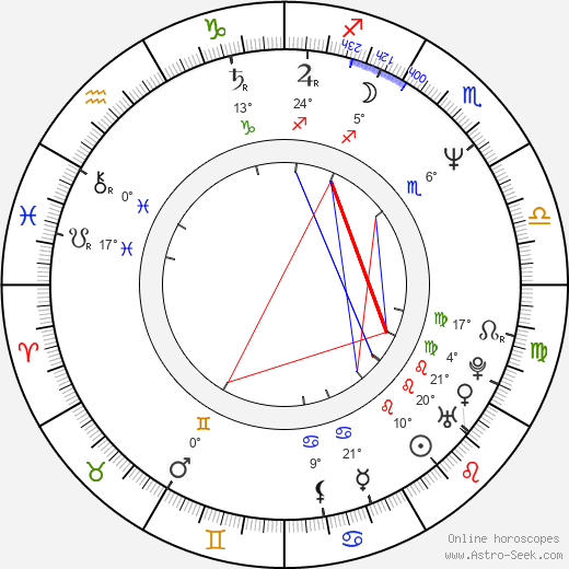 Wendy Finerman birth chart, biography, wikipedia 2020, 2021