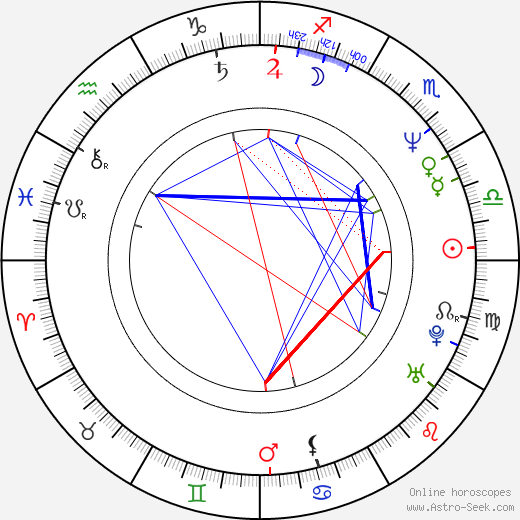 Adriana Krnáčová день рождения гороскоп, Adriana Krnáčová Натальная карта онлайн