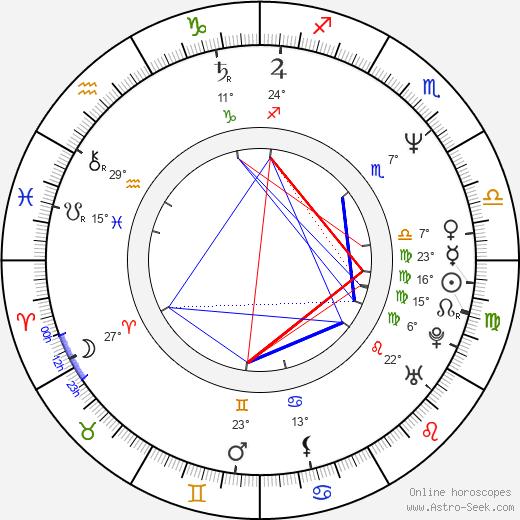 Aimee Mann tema natale, biography, Biografia da Wikipedia 2019, 2020