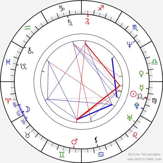 Aimee Mann tema natale, oroscopo, Aimee Mann oroscopi gratuiti, astrologia