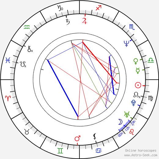 Annabelle Apsion astro natal birth chart, Annabelle Apsion horoscope, astrology