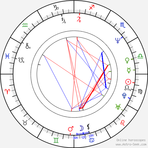 Christian Petzold astro natal birth chart, Christian Petzold horoscope, astrology
