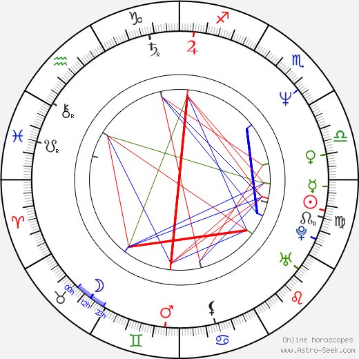 Christopher B. MacCabe birth chart, Christopher B. MacCabe astro natal horoscope, astrology