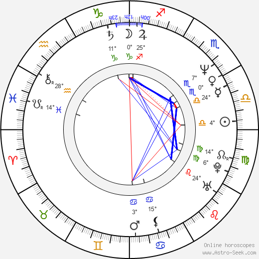Christopher Cousins birth chart, biography, wikipedia 2020, 2021