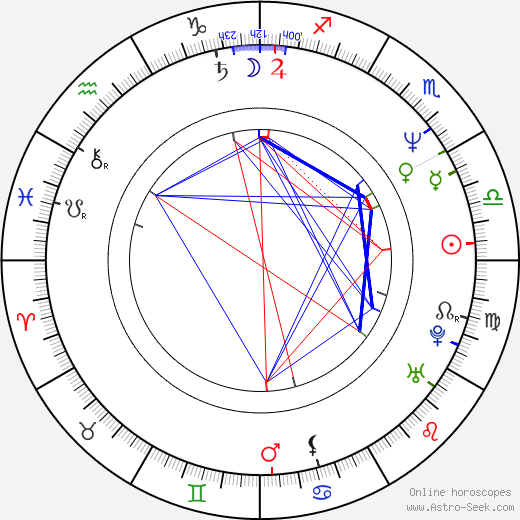 Christopher Cousins astro natal birth chart, Christopher Cousins horoscope, astrology