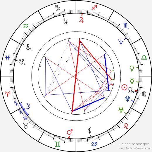 Chun Ho-jin tema natale, oroscopo, Chun Ho-jin oroscopi gratuiti, astrologia