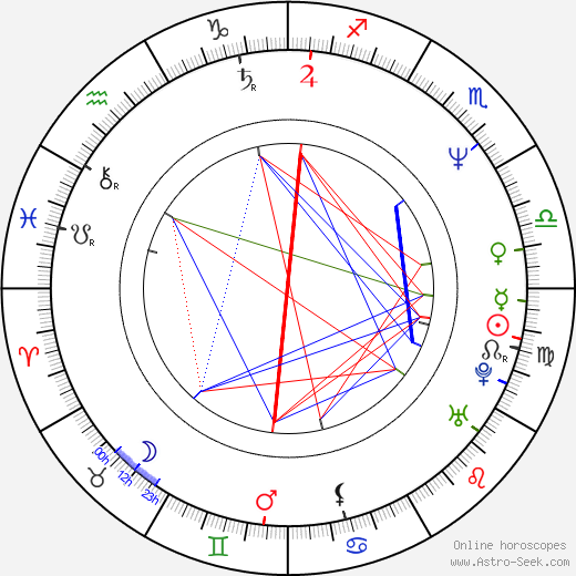 Colin Firth astro natal birth chart, Colin Firth horoscope, astrology