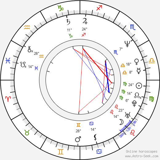 Craig Zakarian birth chart, biography, wikipedia 2020, 2021