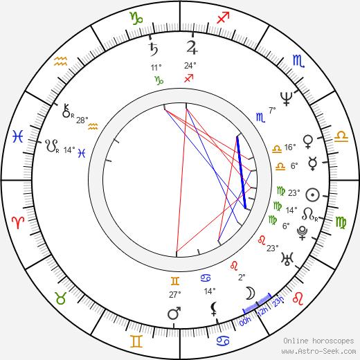Danny John-Jules birth chart, biography, wikipedia 2019, 2020