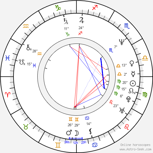 David Fine birth chart, biography, wikipedia 2018, 2019