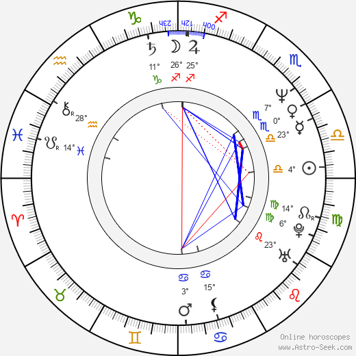David Koller birth chart, biography, wikipedia 2018, 2019