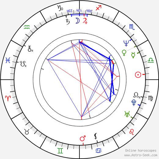 Harry Goaz tema natale, oroscopo, Harry Goaz oroscopi gratuiti, astrologia