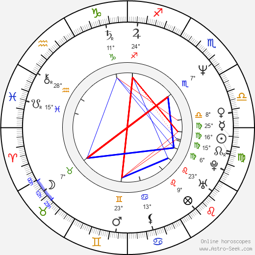 Hugh Grant birth chart, biography, wikipedia 2018, 2019